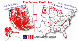 Reforming the USA #2 – Land Ownership
